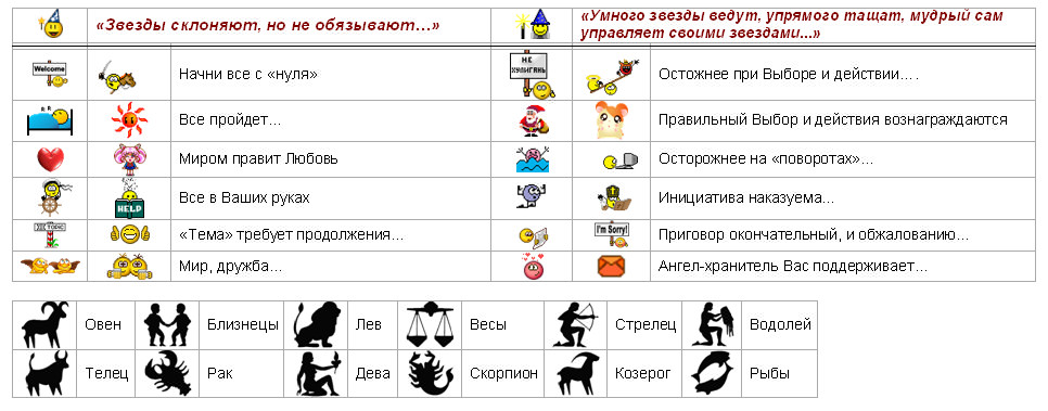 гороскоп на 8 сентября рыбы