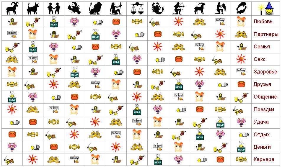 гороскоп рожденные 28 июнь