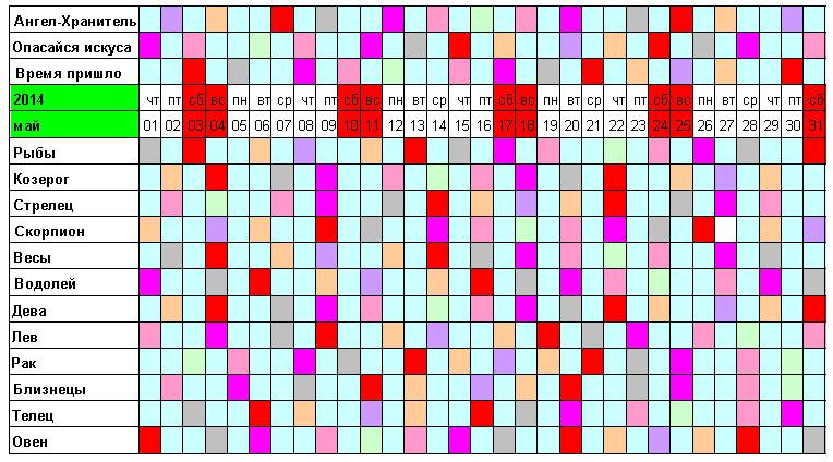 Лунный календарь Удачи. Май 2014 года