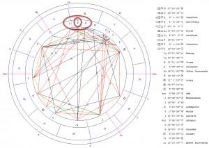 Гороскоп соединения Меркурий - Нептун