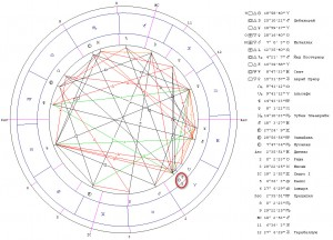 Соединение Меркурий-Солнце