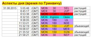 Аспекты дня. 31 августа.
