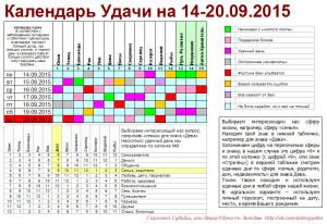 Календарь Удачи на 14.-20.09.2015