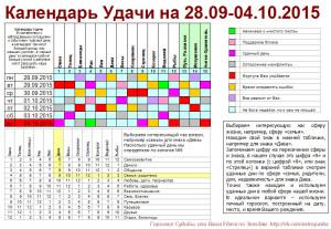 Календарь Удачи на 27.09-04.10.2015