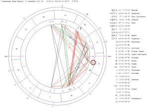 Соединение Луна - Плутон