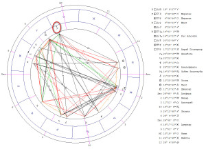 Соединение Луна-Меркурий. Гороскоп.
