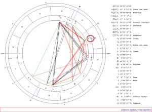 Соединение Луна-Лилит. Гороскоп