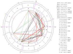 Юпитер входит в Весы. Гороскоп