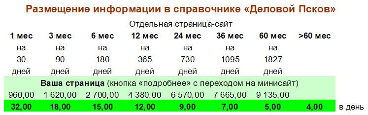 2016-12-07_211654 Справочник