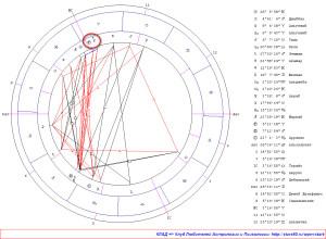 Соединение Венера-Меркурий
