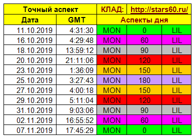 Астролог Паша Алексеев. Псков