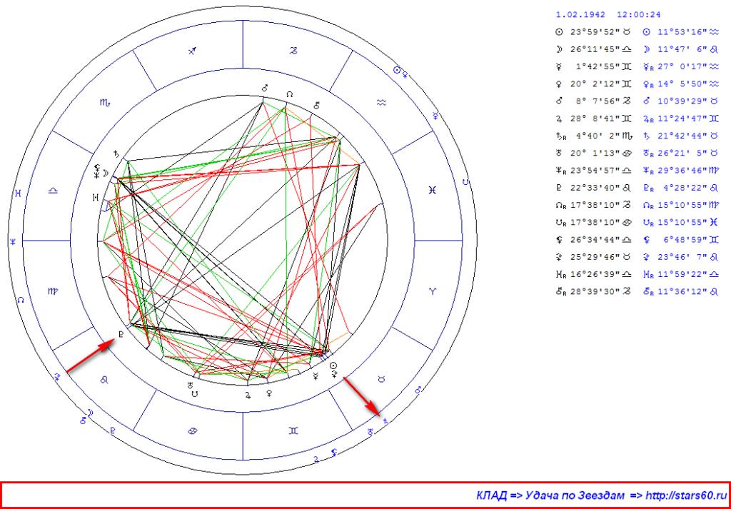 Астролог-исследователь Паша Алексеев